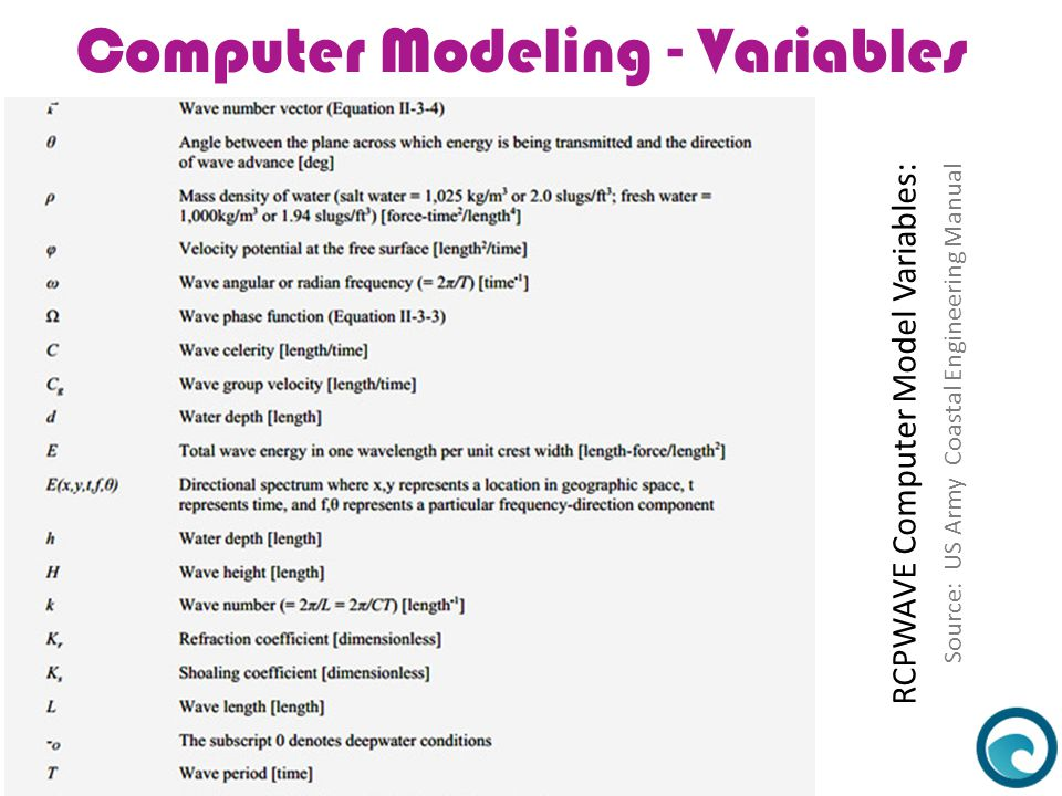 Computer Modeling - Variables