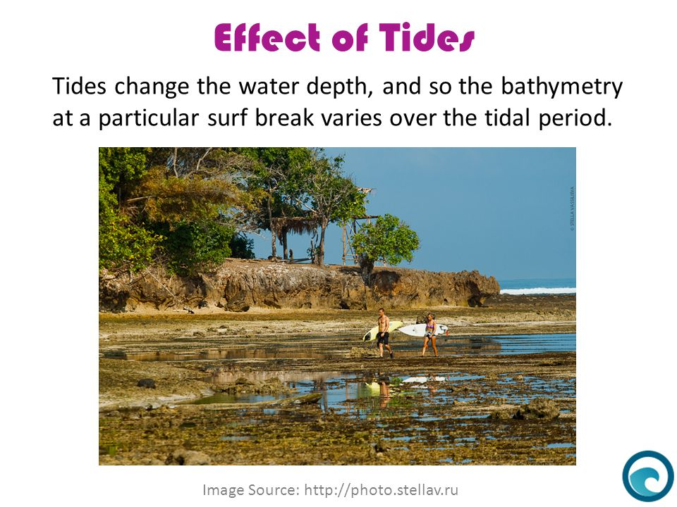 Effect of Tides Tides change the water depth, and so the bathymetry at a particular surf break varies over the tidal period.