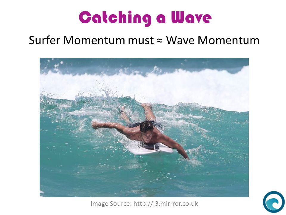 Catching a Wave Surfer Momentum must ≈ Wave Momentum
