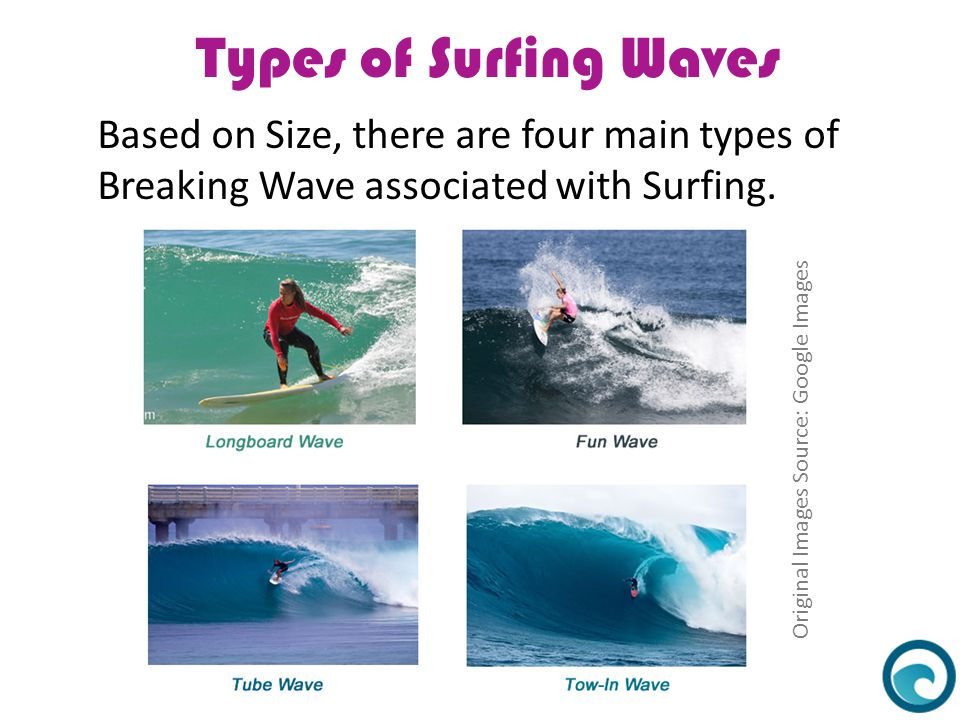 Types of Surfing Waves Based on Size, there are four main types of Breaking Wave associated with Surfing.