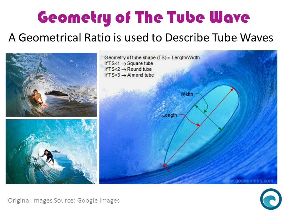 Geometry of The Tube Wave