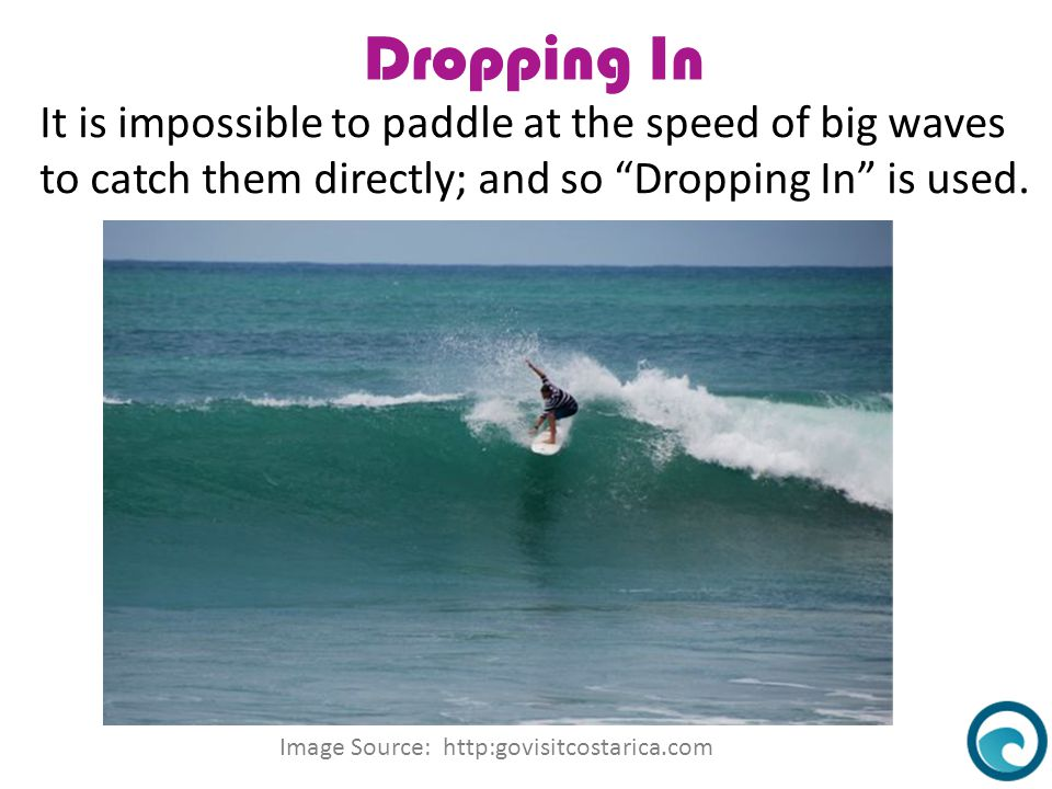 Dropping In It is impossible to paddle at the speed of big waves