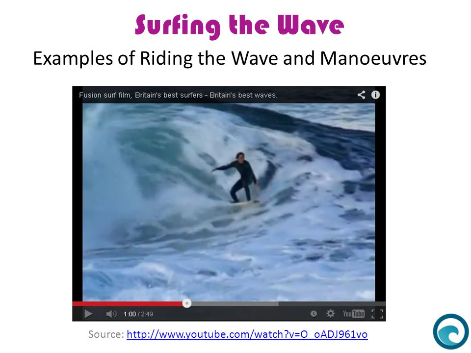 Surfing the Wave Examples of Riding the Wave and Manoeuvres