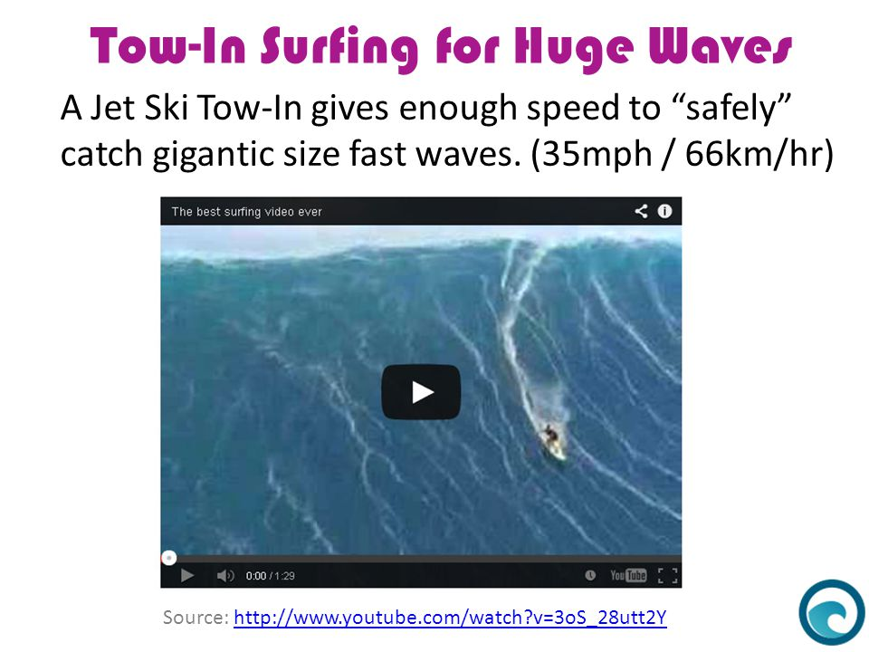 Tow-In Surfing for Huge Waves