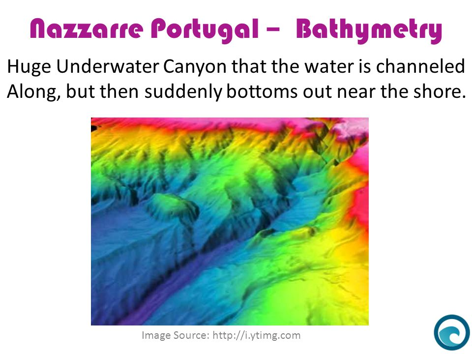 Nazzarre Portugal – Bathymetry