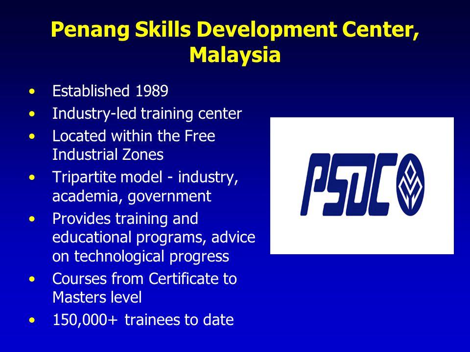 Penang Skills Development Center, Malaysia