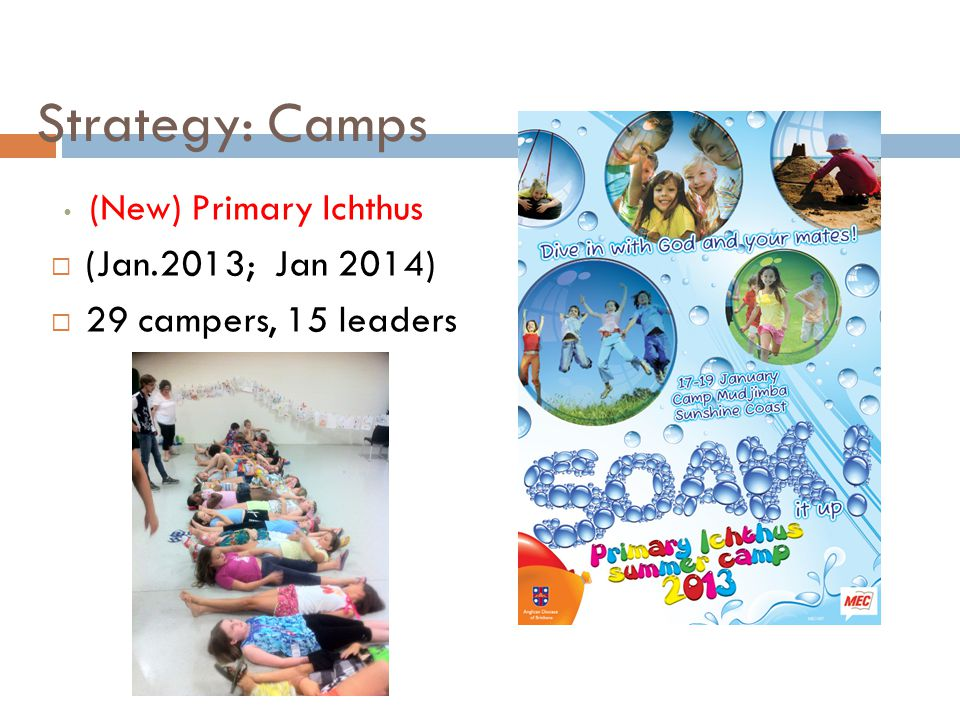 Strategy: Camps (New) Primary Ichthus (Jan.2013; Jan 2014)