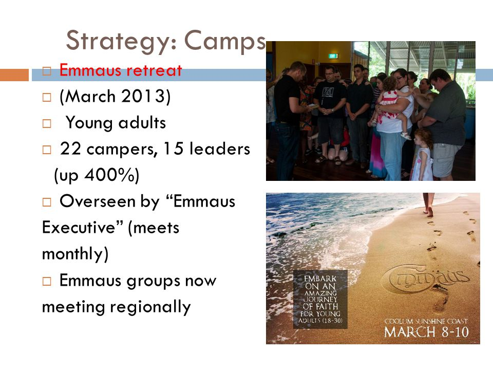 Strategy: Camps Emmaus retreat (March 2013) Young adults