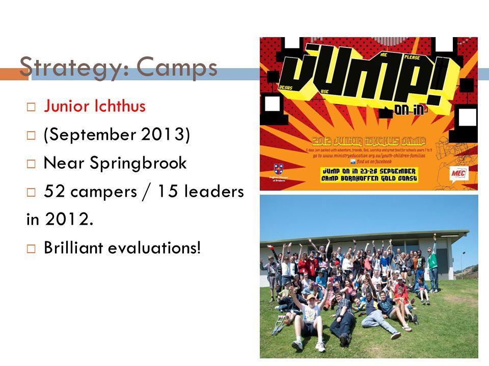 Strategy: Camps Junior Ichthus (September 2013) Near Springbrook