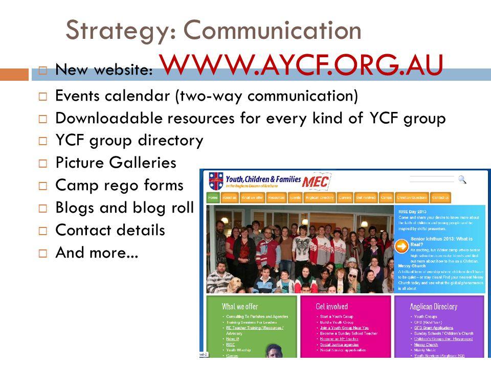 Strategy: Communication