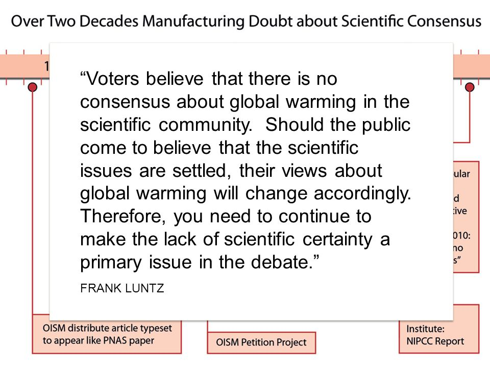 Voters believe that there is no consensus about global warming in the scientific community. Should the public come to believe that the scientific issues are settled, their views about global warming will change accordingly. Therefore, you need to continue to make the lack of scientific certainty a primary issue in the debate.