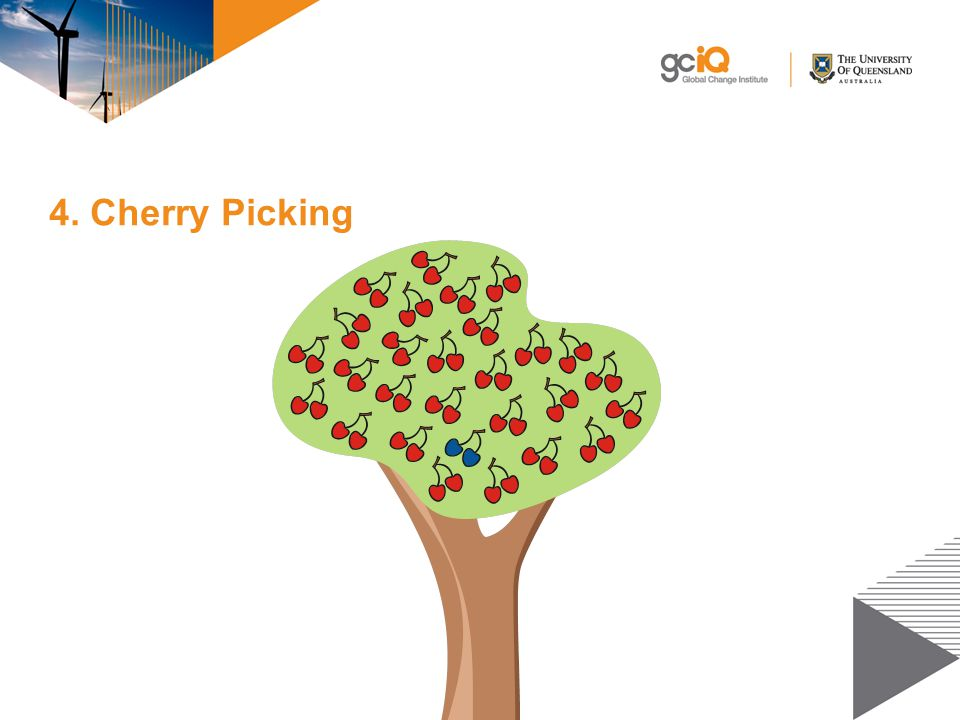 4. Cherry Picking