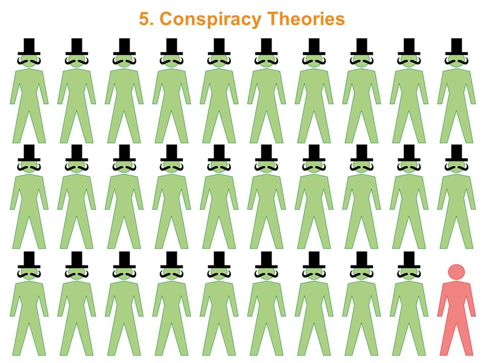 5. Conspiracy Theories 48