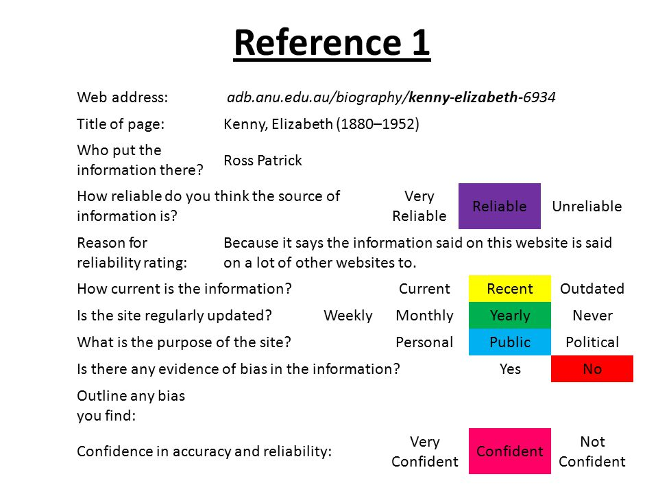 Reference 1 Web address: adb.anu.edu.au/biography/kenny-elizabeth-6934