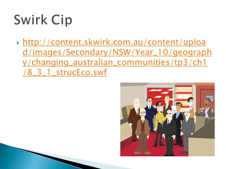 Swirk Cip