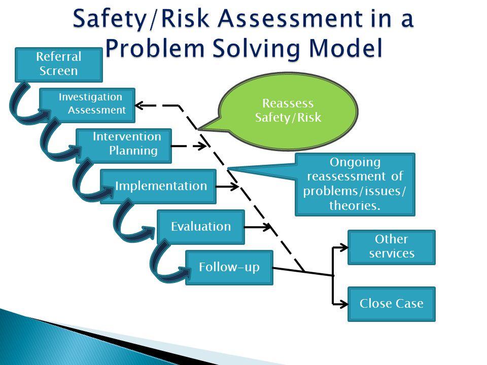 Safety/Risk Assessment in a Problem Solving Model