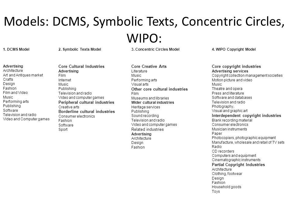 Models: DCMS, Symbolic Texts, Concentric Circles, WIPO:
