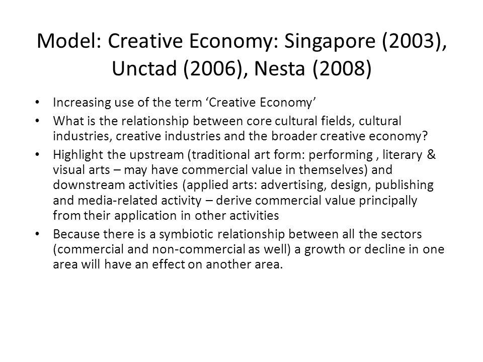Model: Creative Economy: Singapore (2003), Unctad (2006), Nesta (2008)