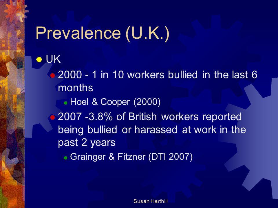 Prevalence (U.K.) UK. 2000 - 1 in 10 workers bullied in the last 6 months. Hoel & Cooper (2000)