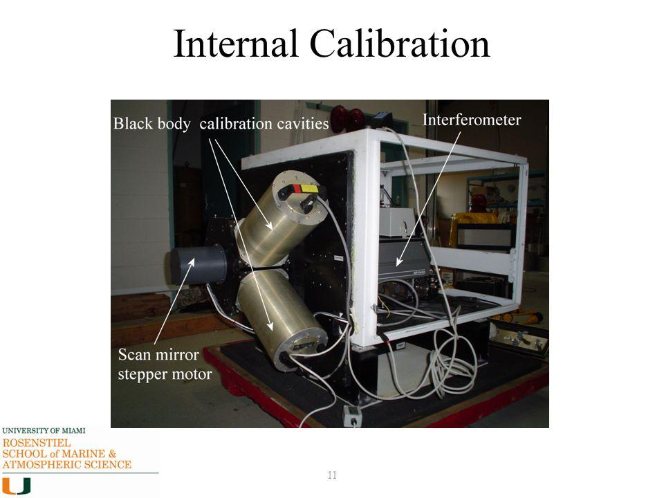 Internal Calibration