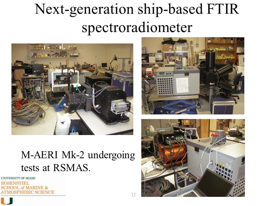 Next-generation ship-based FTIR spectroradiometer