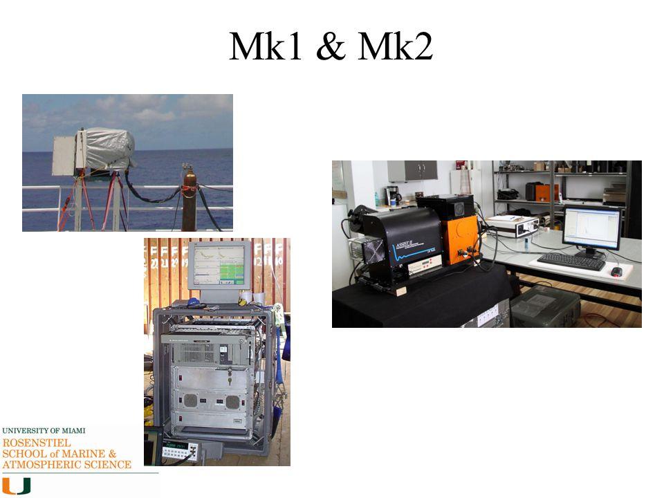 Mk1 & Mk2