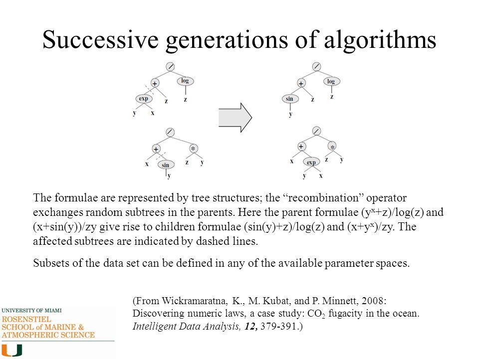 Successive generations of algorithms
