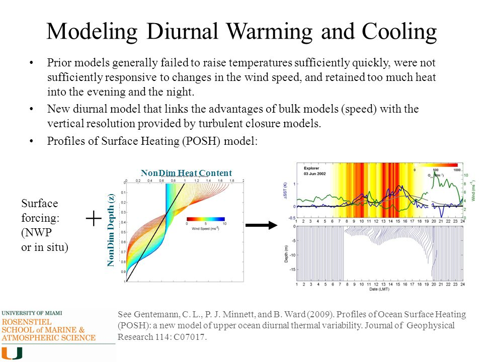 Modeling Diurnal Warming and Cooling