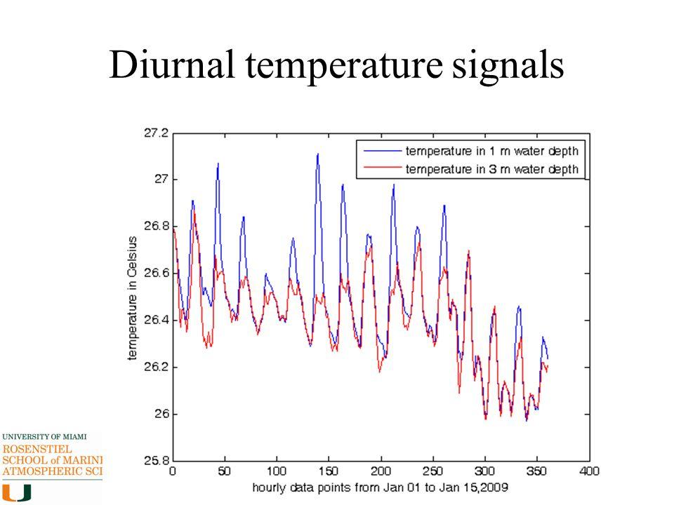 Diurnal temperature signals