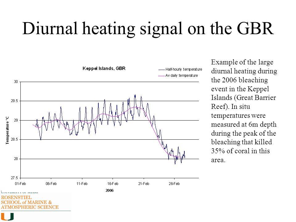 Diurnal heating signal on the GBR