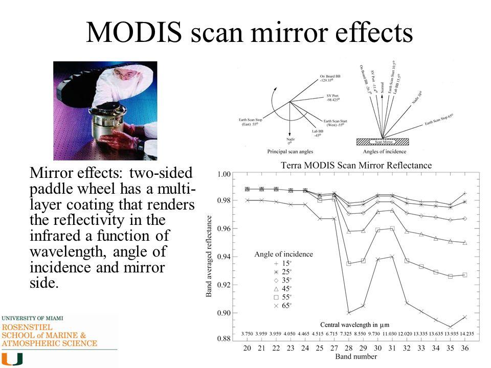 MODIS scan mirror effects