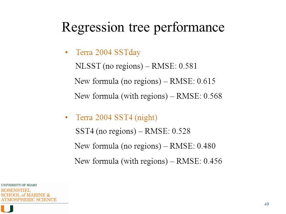 Regression tree performance