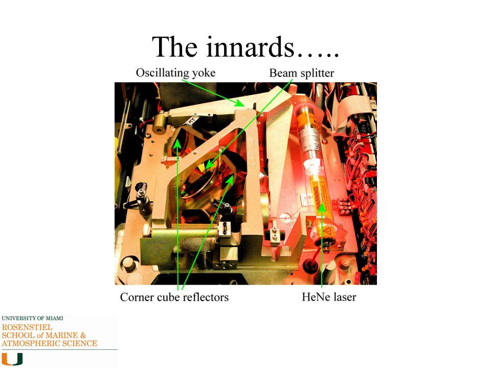 The innards…..