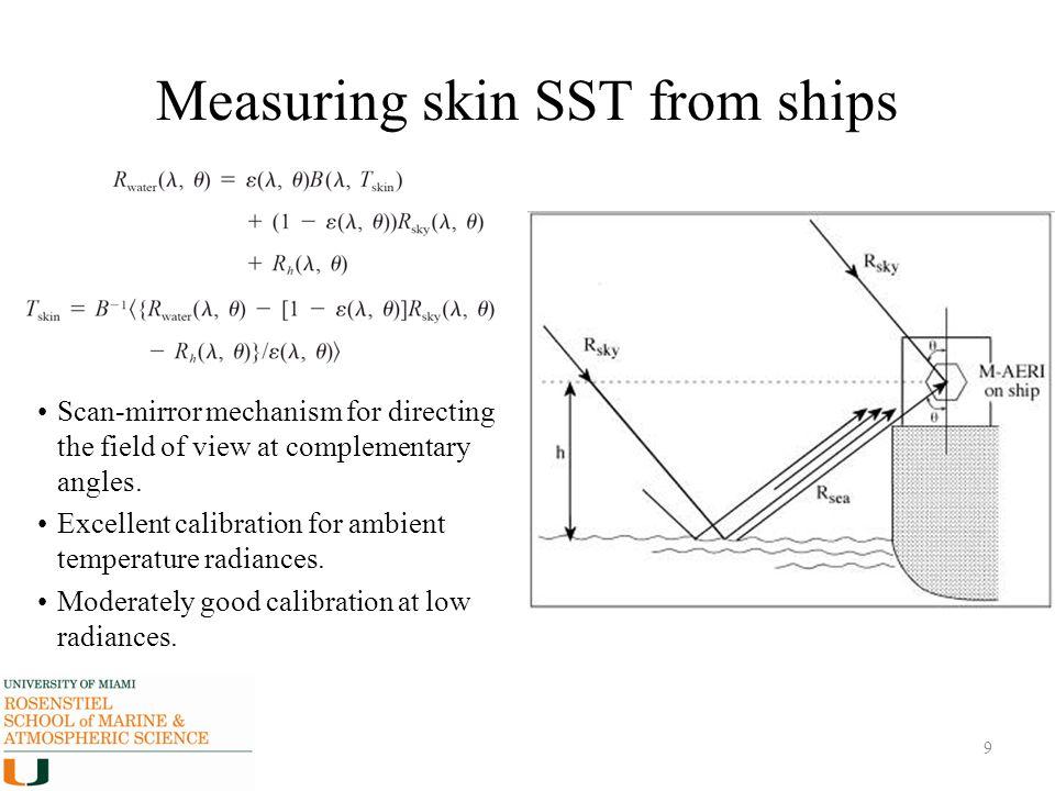Measuring skin SST from ships