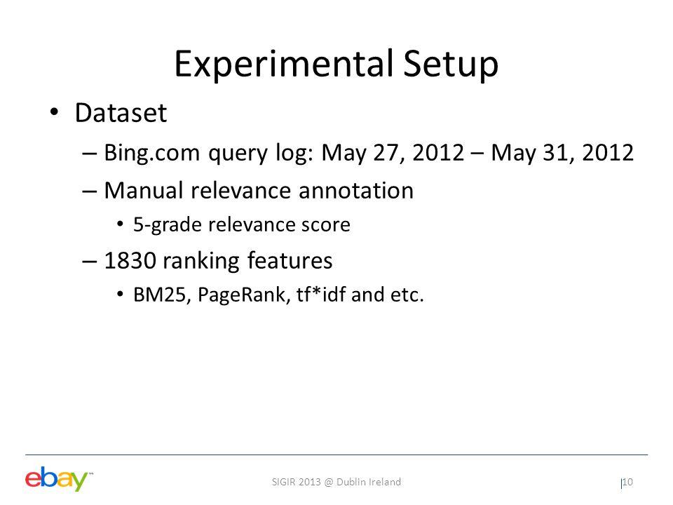 Experimental Setup Dataset