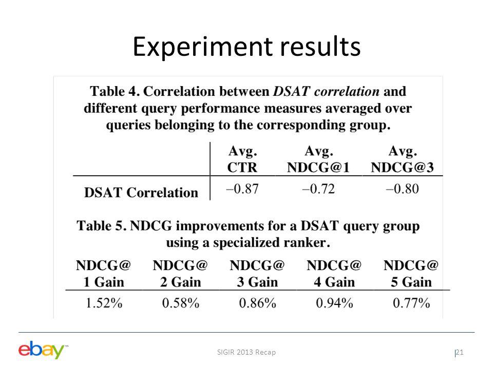 Experiment results SIGIR 2013 Recap