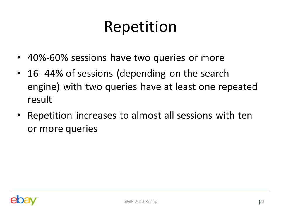 Repetition 40%-60% sessions have two queries or more