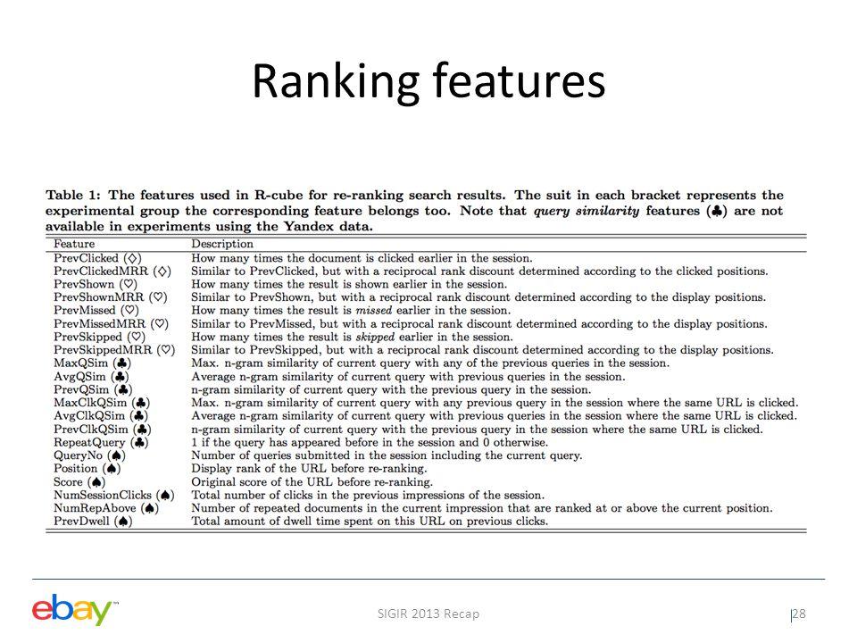 Ranking features SIGIR 2013 Recap