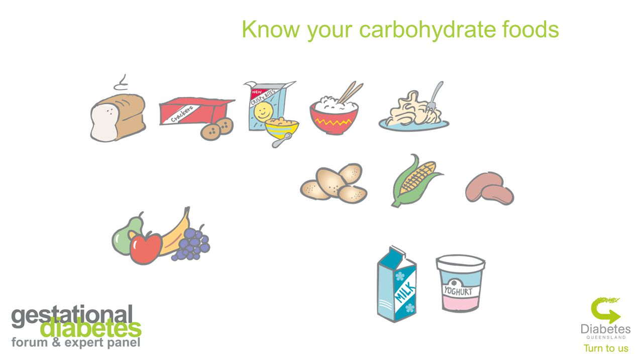 Know your carbohydrate foods