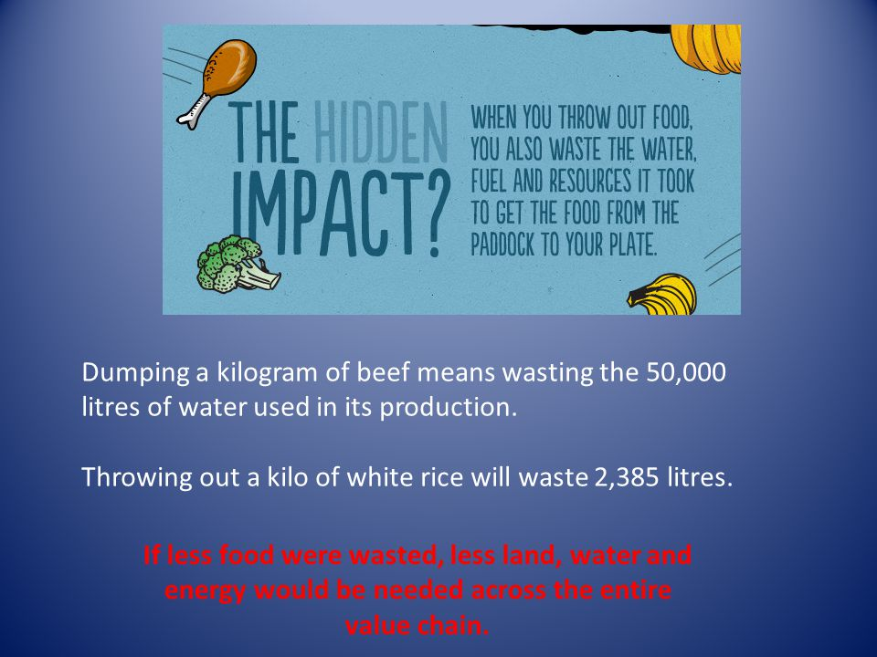 Dumping a kilogram of beef means wasting the 50,000 litres of water used in its production.