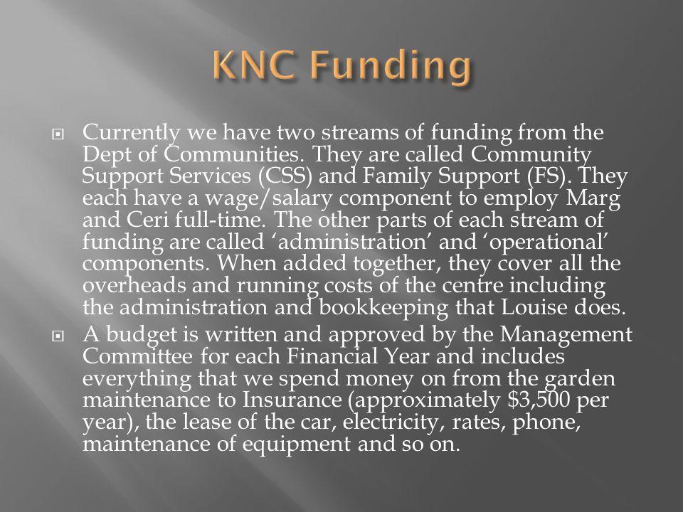KNC Funding
