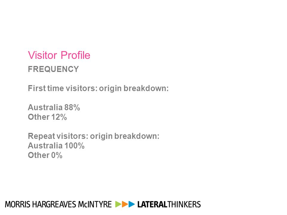 Visitor Profile FREQUENCY First time visitors: origin breakdown: