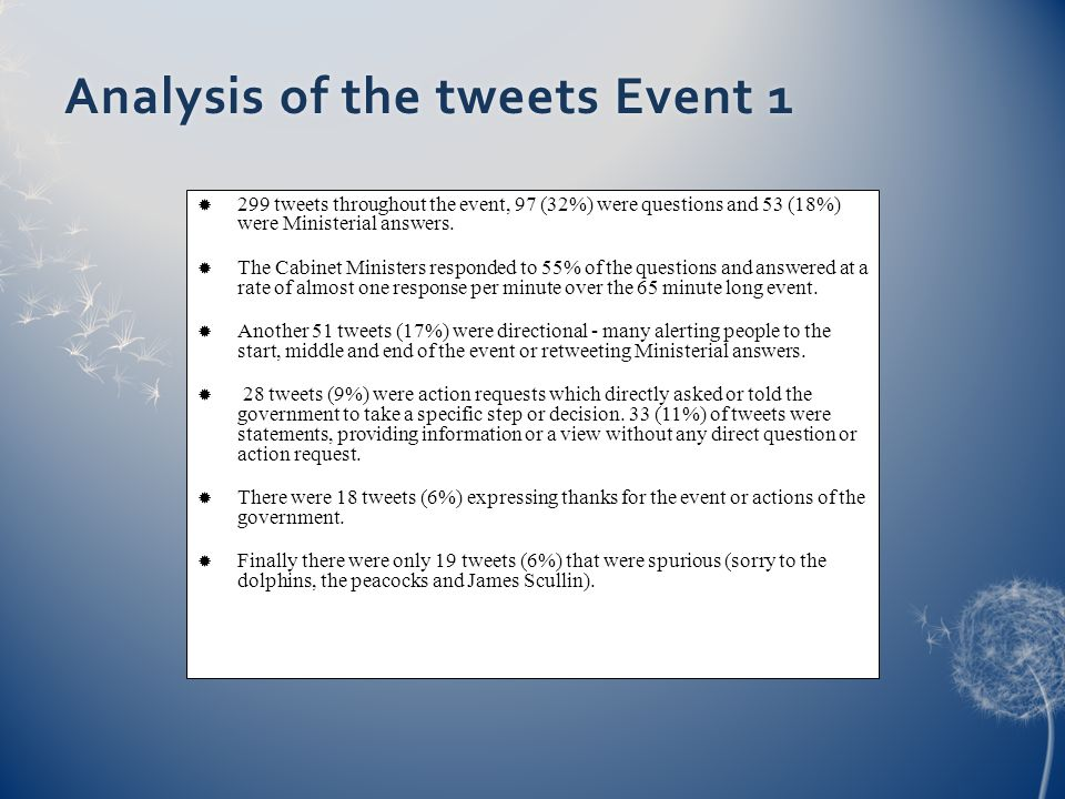 Analysis of the tweets Event 1