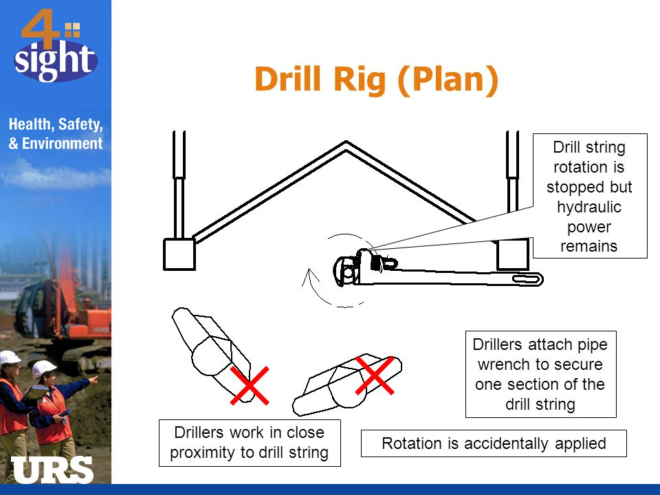 Drill Rig (Plan) Drill string rotation is stopped but hydraulic power remains. Drillers attach pipe wrench to secure one section of the drill string.
