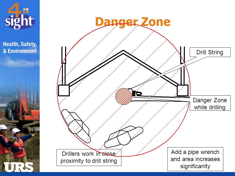 Danger Zone Drill String Danger Zone while drilling