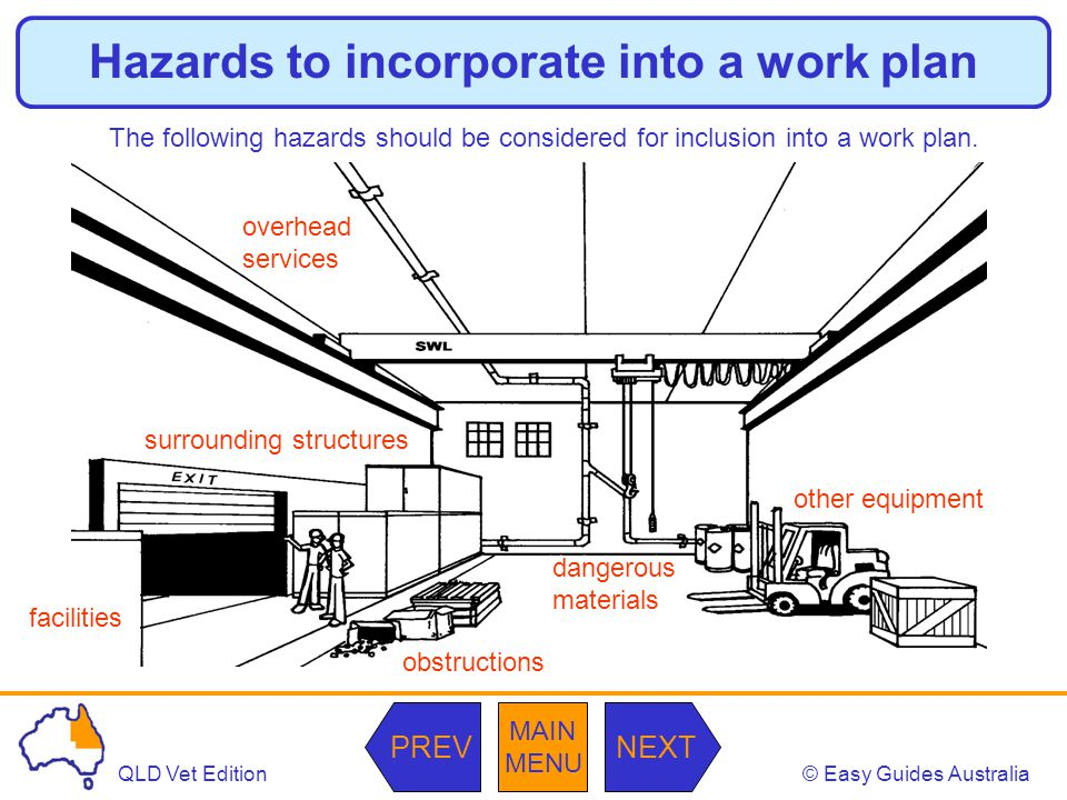Hazards to incorporate into a work plan