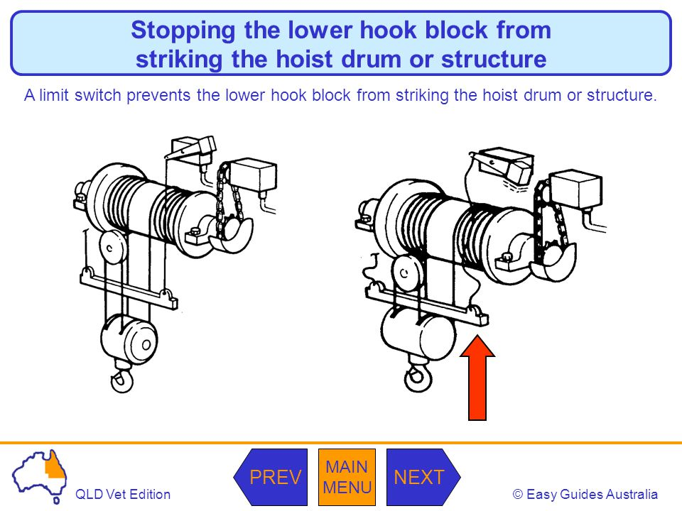 Stopping the lower hook block from
