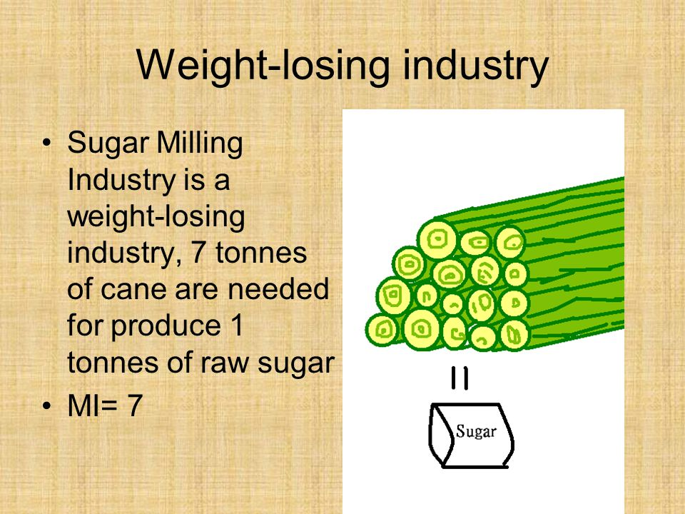 Weight-losing industry