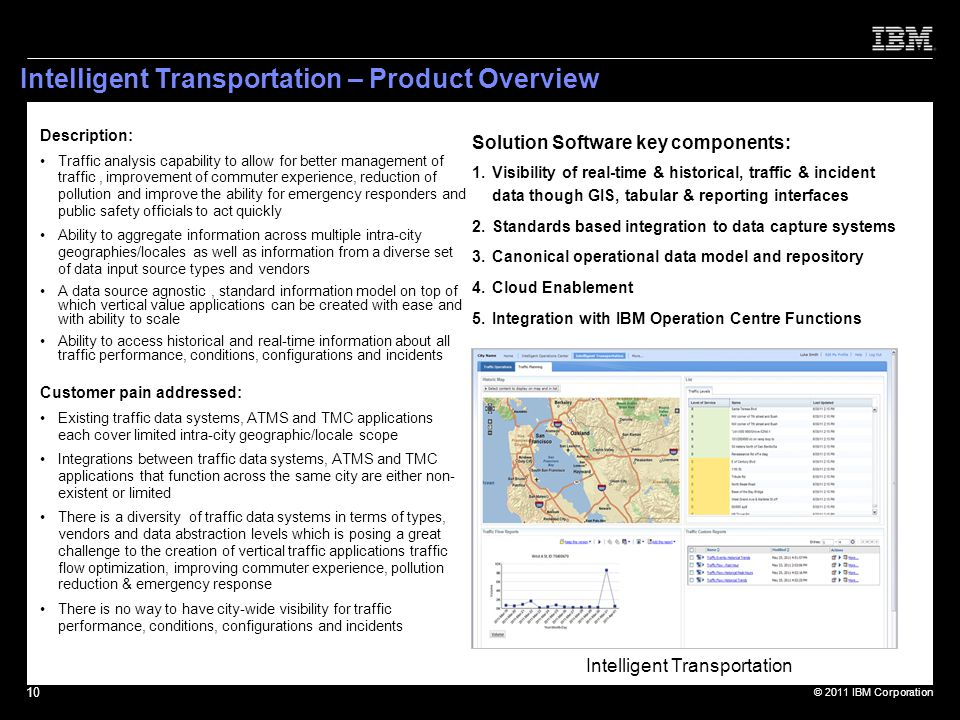 Intelligent Transportation – Product Overview