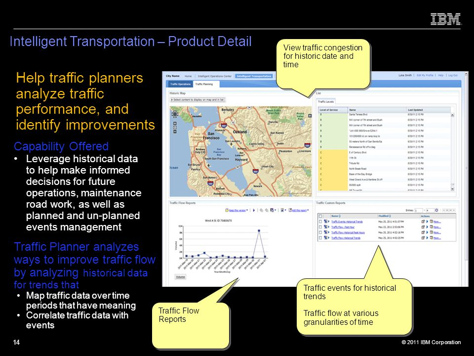 Intelligent Transportation – Product Detail